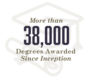 38,000 Degrees Awarded